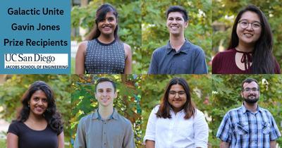 Undergraduate students win Galactic Unite prize